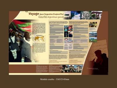 'Euskaldunen Argentina' erakusketa osatzen duten paneletako bat