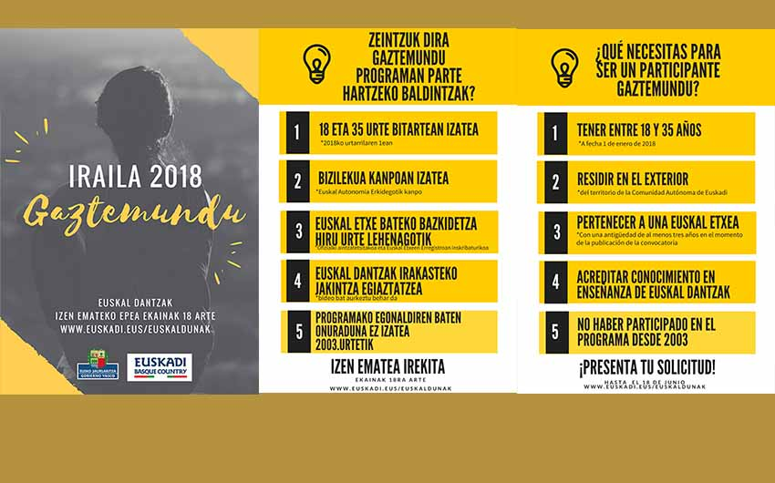 Gaztemundu 2018, cartel con condiciones para poder participar